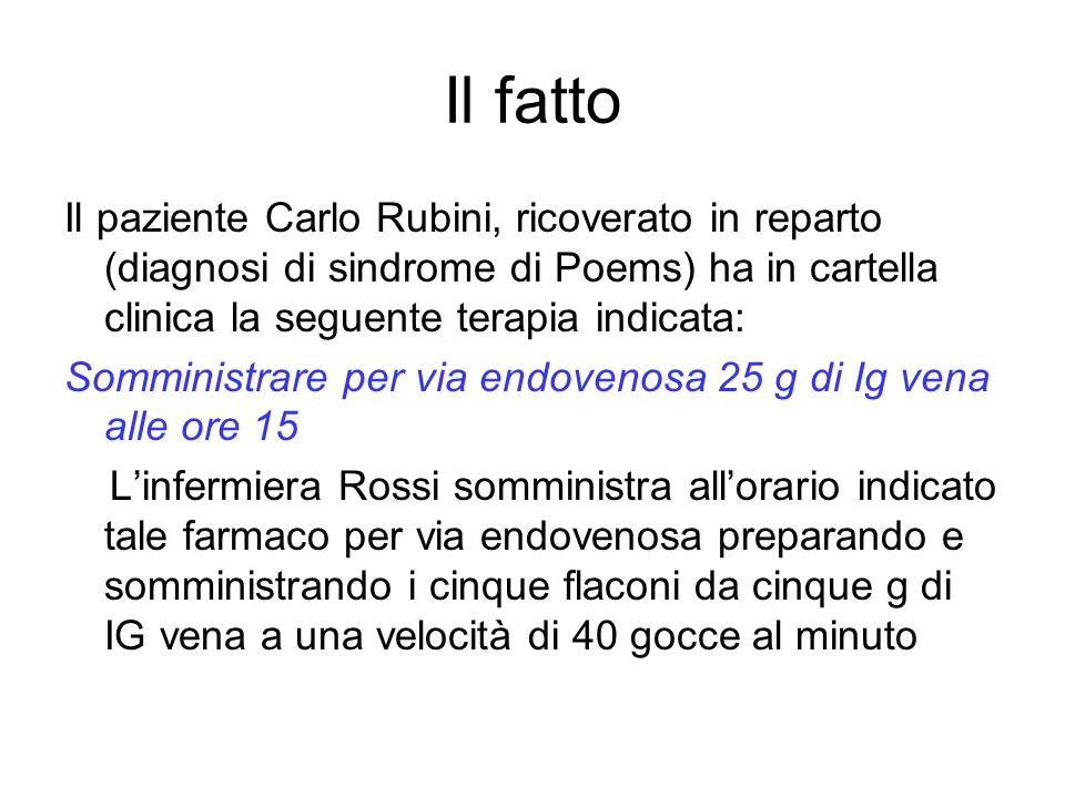 Il fatto Il paziente Carlo Rubini, ricoverato in reparto (diagnosi di sindrome di Poems) ha in cartella clinica la seguente terapia indicata: Somminis