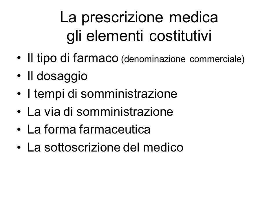 La prescrizione medica gli elementi costitutivi Il tipo di farmaco (denominazione commerciale) Il dosaggio I tempi di somministrazione La via di somministrazione La forma farmaceutica La sottoscrizione del medico