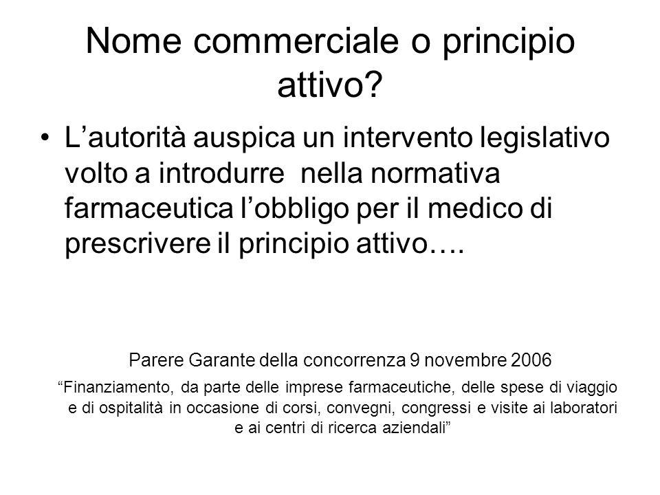 Nome commerciale o principio attivo.