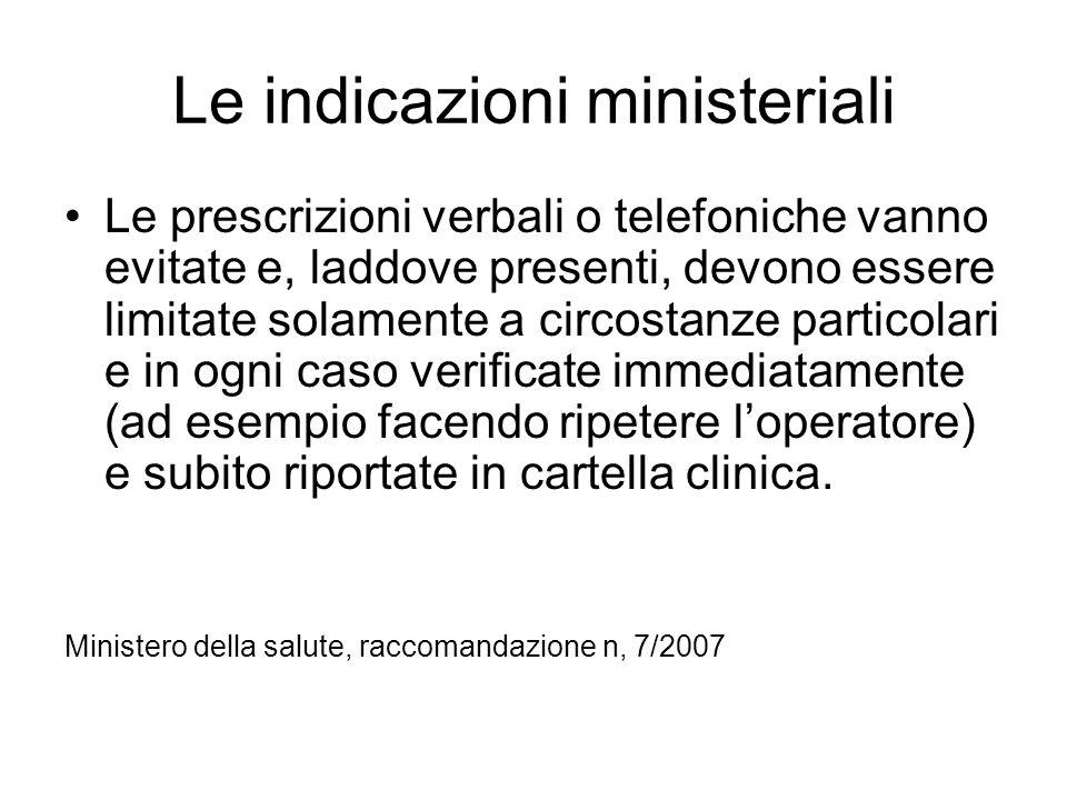 Le indicazioni ministeriali Le prescrizioni verbali o telefoniche vanno evitate e, laddove presenti, devono essere limitate solamente a circostanze pa