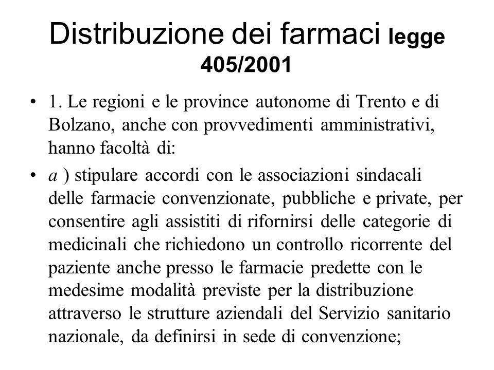 Distribuzione dei farmaci legge 405/2001 1. Le regioni e le province autonome di Trento e di Bolzano, anche con provvedimenti amministrativi, hanno fa