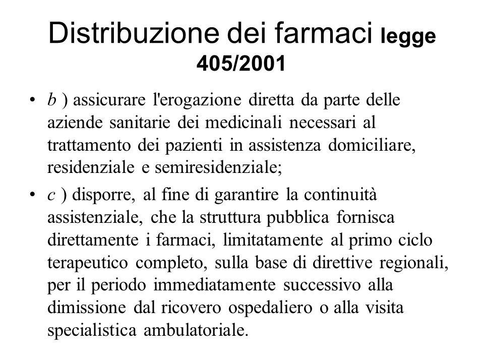 Distribuzione dei farmaci legge 405/2001 b ) assicurare l'erogazione diretta da parte delle aziende sanitarie dei medicinali necessari al trattamento