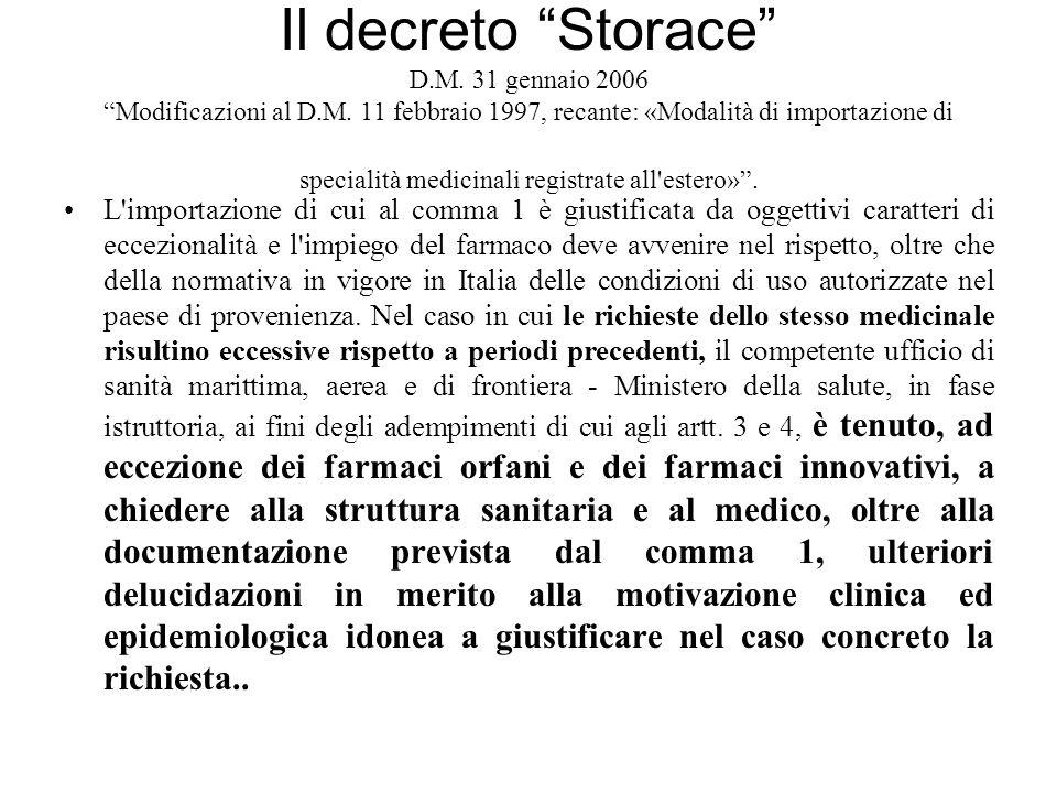 Il decreto Storace D.M. 31 gennaio 2006 Modificazioni al D.M. 11 febbraio 1997, recante: «Modalità di importazione di specialità medicinali registrate