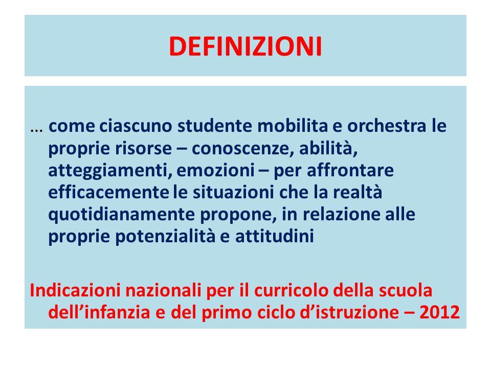 DEFINIZIONI … come ciascuno studente mobilita e orchestra le proprie risorse – conoscenze, abilità, atteggiamenti, emozioni – per affrontare efficacem