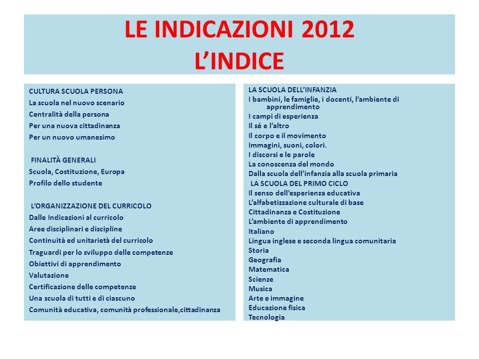 LE INDICAZIONI 2012 LINDICE CULTURA SCUOLA PERSONA La scuola nel nuovo scenario Centralità della persona Per una nuova cittadinanza Per un nuovo umane