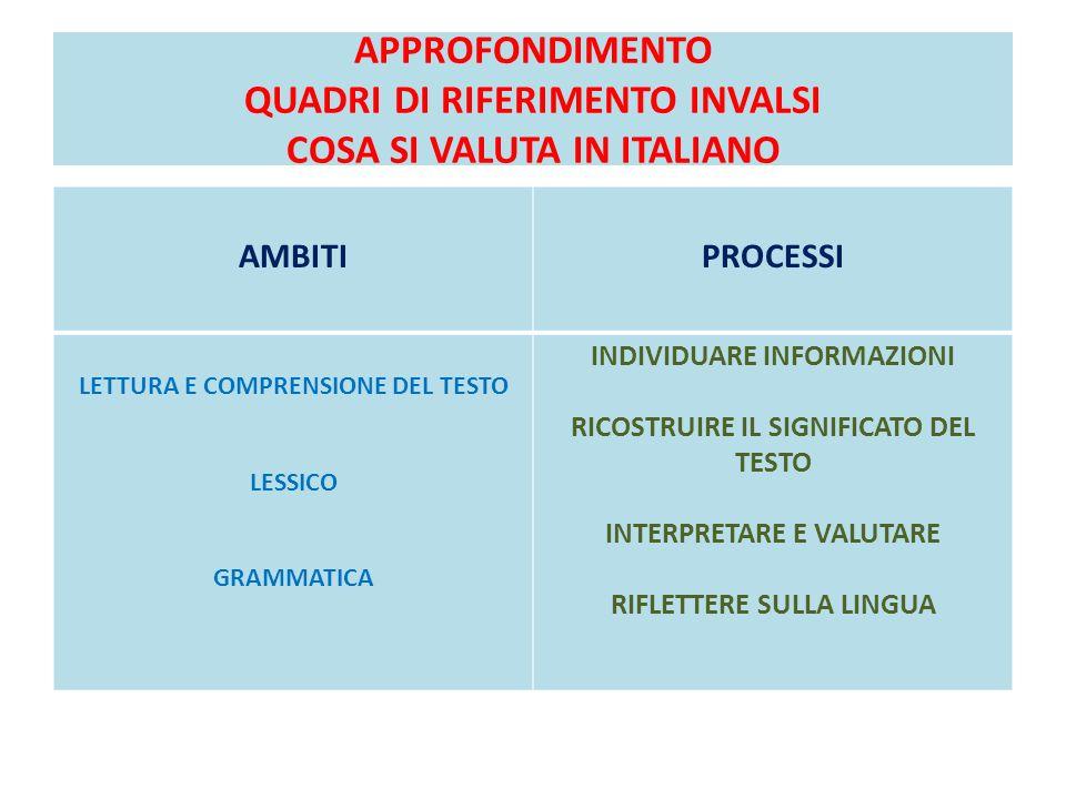 APPROFONDIMENTO QUADRI DI RIFERIMENTO INVALSI COSA SI VALUTA IN ITALIANO AMBITIPROCESSI LETTURA E COMPRENSIONE DEL TESTO LESSICO GRAMMATICA INDIVIDUAR