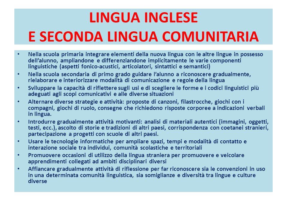 LINGUA INGLESE E SECONDA LINGUA COMUNITARIA DIDATTICA PER LA GRAMMATICA Nella scuola primaria integrare elementi della nuova lingua con le altre lingu