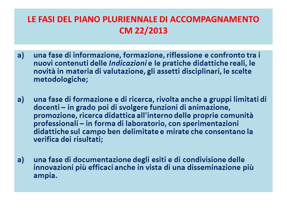 LE FASI DEL PIANO PLURIENNALE DI ACCOMPAGNAMENTO CM 22/2013 a)una fase di informazione, formazione, riflessione e confronto tra i nuovi contenuti dell