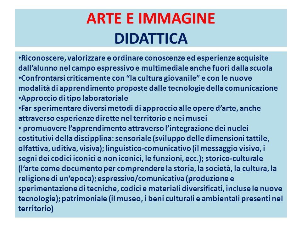 ARTE E IMMAGINE DIDATTICA Riconoscere, valorizzare e ordinare conoscenze ed esperienze acquisite dallalunno nel campo espressivo e multimediale anche
