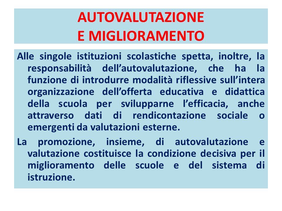 AUTOVALUTAZIONE E MIGLIORAMENTO Alle singole istituzioni scolastiche spetta, inoltre, la responsabilità dellautovalutazione, che ha la funzione di int