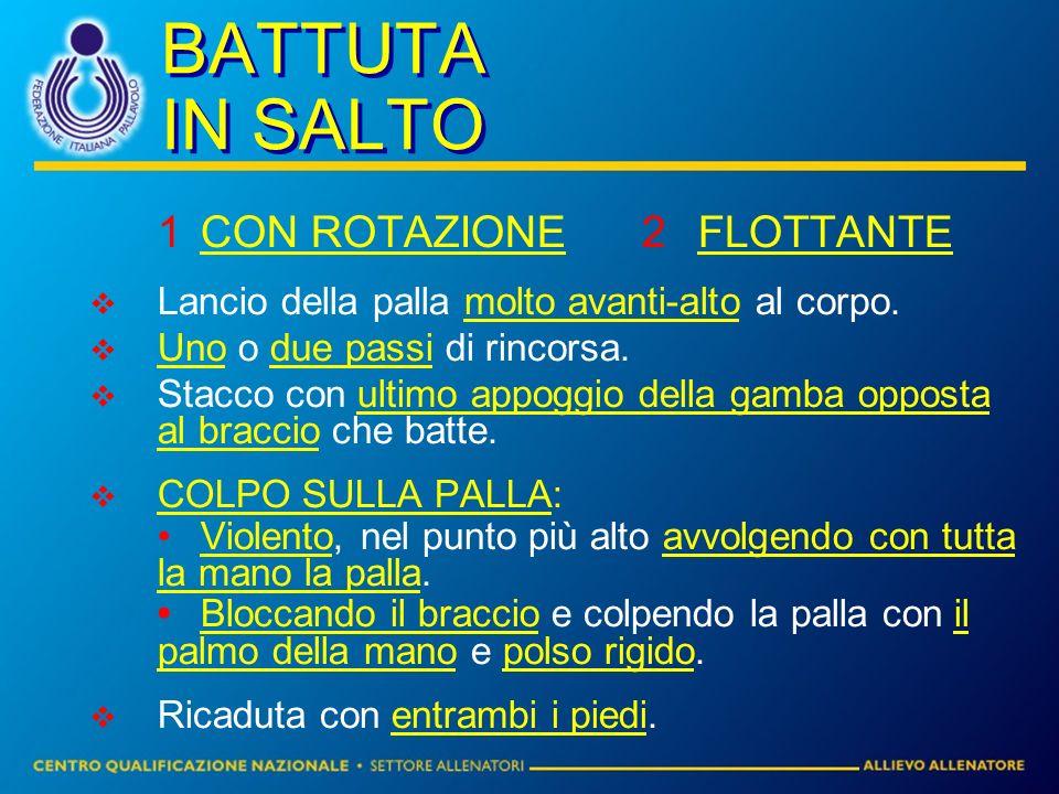 BATTUTA IN SALTO 1CON ROTAZIONE2FLOTTANTE Lancio della palla molto avanti-alto al corpo.