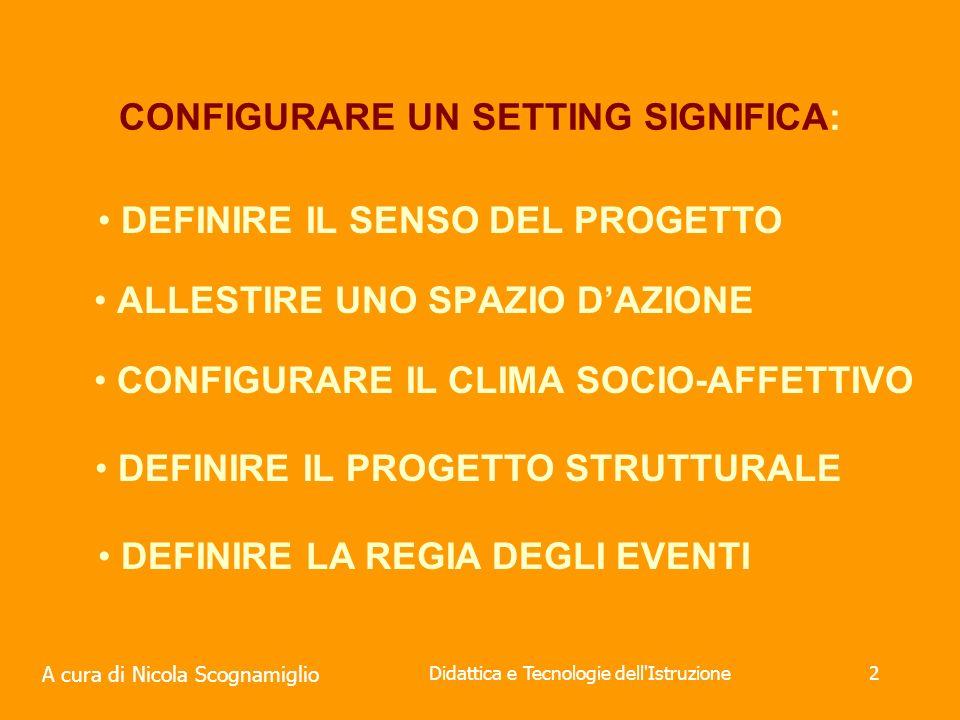 A cura di Nicola Scognamiglio Didattica e Tecnologie dell Istruzione2 CONFIGURARE UN SETTING SIGNIFICA: ALLESTIRE UNO SPAZIO DAZIONE DEFINIRE IL PROGETTO STRUTTURALE CONFIGURARE IL CLIMA SOCIO-AFFETTIVO DEFINIRE LA REGIA DEGLI EVENTI DEFINIRE IL SENSO DEL PROGETTO