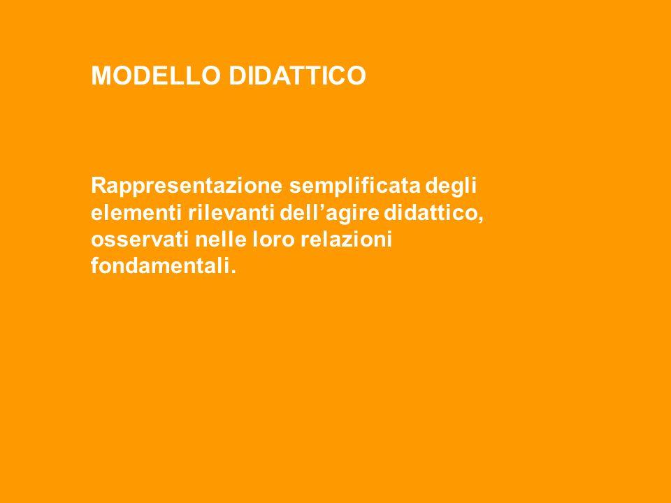 MODELLO DIDATTICO Rappresentazione semplificata degli elementi rilevanti dellagire didattico, osservati nelle loro relazioni fondamentali.