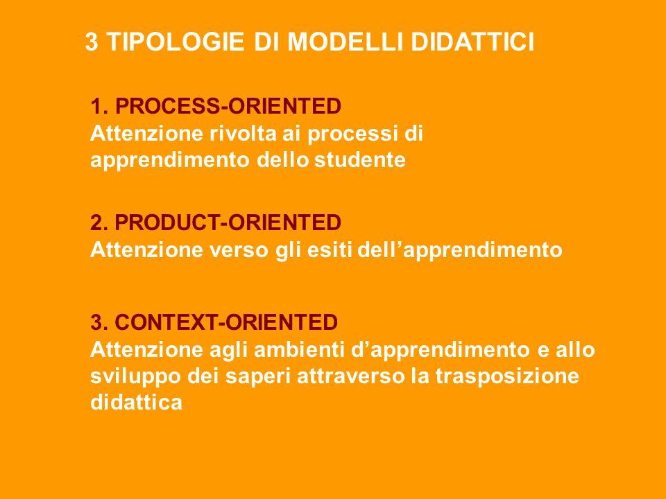 3 TIPOLOGIE DI MODELLI DIDATTICI 1. PROCESS-ORIENTED Attenzione rivolta ai processi di apprendimento dello studente 2. PRODUCT-ORIENTED Attenzione ver