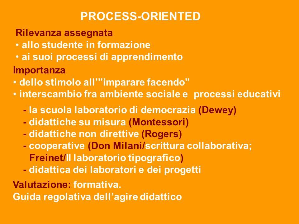 PROCESS-ORIENTED Rilevanza assegnata allo studente in formazione ai suoi processi di apprendimento Importanza dello stimolo allimparare facendo inters