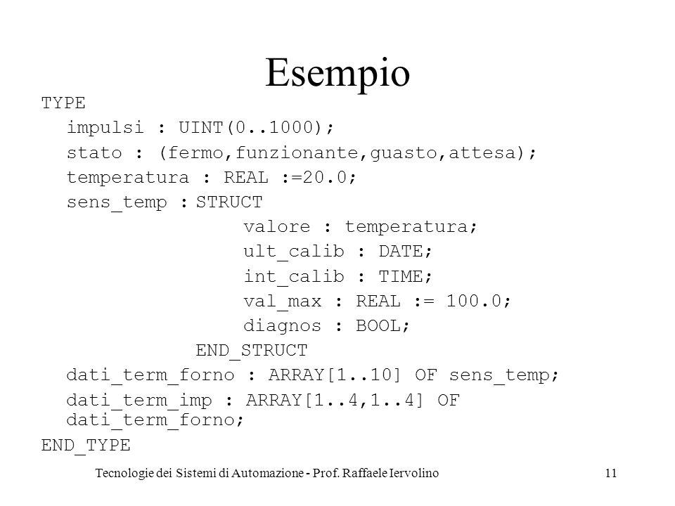 Tecnologie dei Sistemi di Automazione - Prof. Raffaele Iervolino11 Esempio TYPE impulsi : UINT(0..1000); stato : (fermo,funzionante,guasto,attesa); te