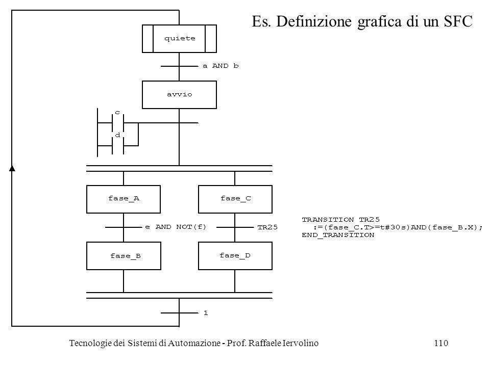 Tecnologie dei Sistemi di Automazione - Prof.Raffaele Iervolino110 Es.