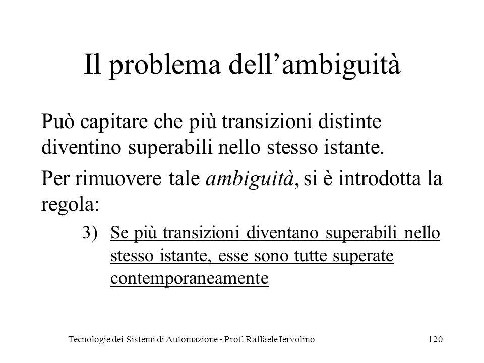 Tecnologie dei Sistemi di Automazione - Prof. Raffaele Iervolino120 Il problema dellambiguità Può capitare che più transizioni distinte diventino supe