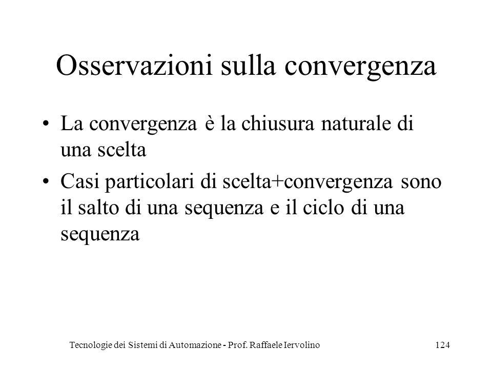 Tecnologie dei Sistemi di Automazione - Prof. Raffaele Iervolino124 Osservazioni sulla convergenza La convergenza è la chiusura naturale di una scelta