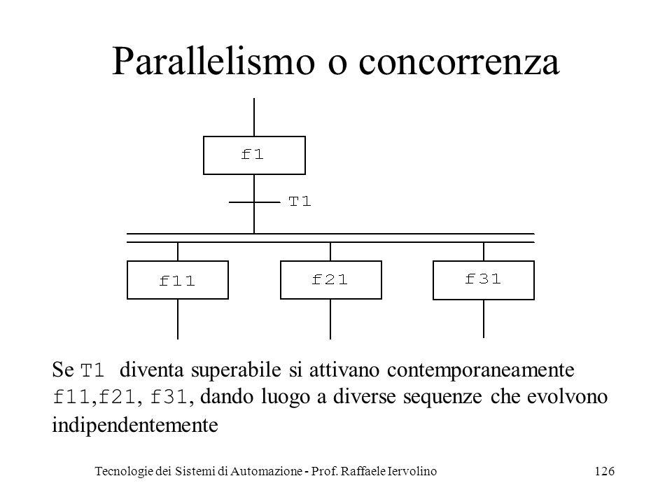 Tecnologie dei Sistemi di Automazione - Prof. Raffaele Iervolino126 Parallelismo o concorrenza Se T1 diventa superabile si attivano contemporaneamente
