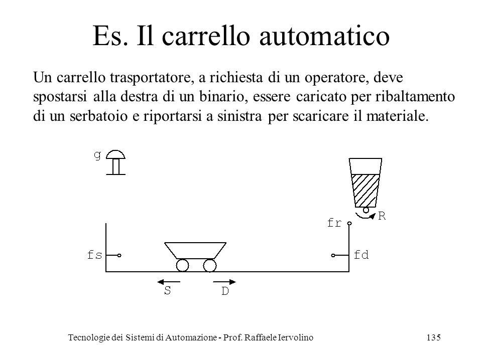 Tecnologie dei Sistemi di Automazione - Prof. Raffaele Iervolino135 Es. Il carrello automatico Un carrello trasportatore, a richiesta di un operatore,