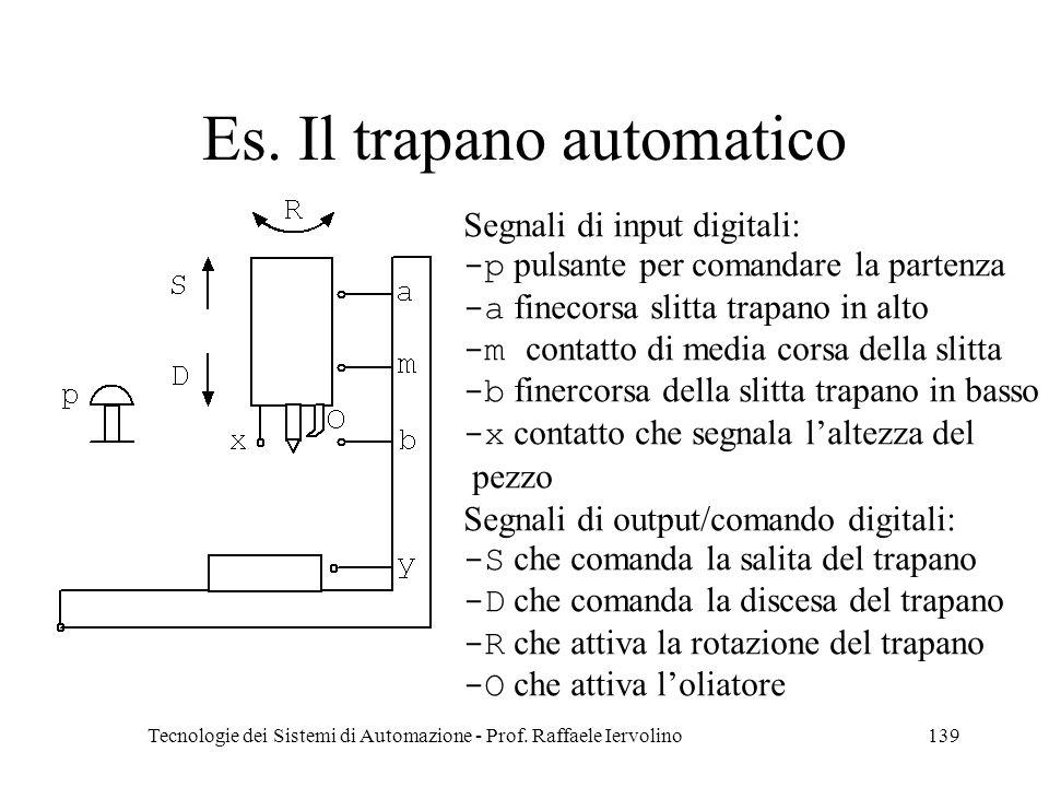 Tecnologie dei Sistemi di Automazione - Prof. Raffaele Iervolino139 Es. Il trapano automatico Segnali di input digitali: -p pulsante per comandare la