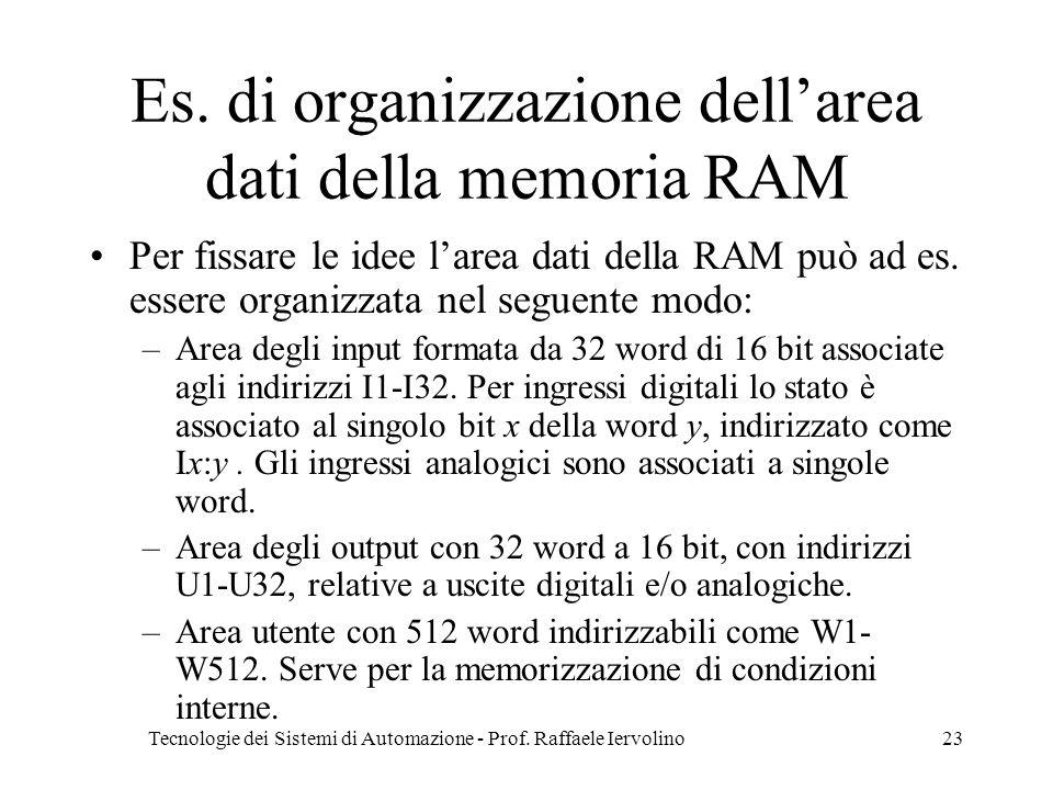 Tecnologie dei Sistemi di Automazione - Prof.Raffaele Iervolino23 Es.