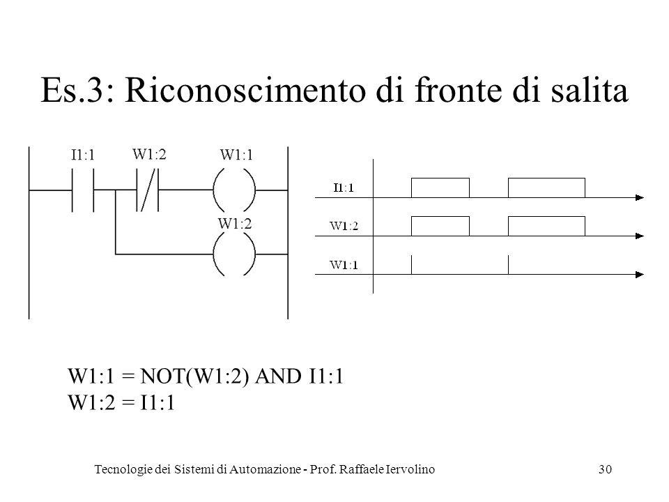 Tecnologie dei Sistemi di Automazione - Prof. Raffaele Iervolino30 Es.3: Riconoscimento di fronte di salita W1:1 = NOT(W1:2) AND I1:1 W1:2 = I1:1