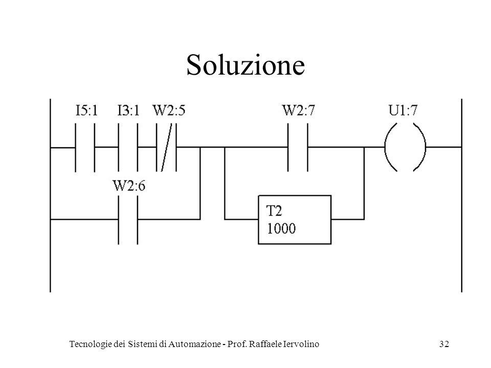 Tecnologie dei Sistemi di Automazione - Prof. Raffaele Iervolino32 Soluzione