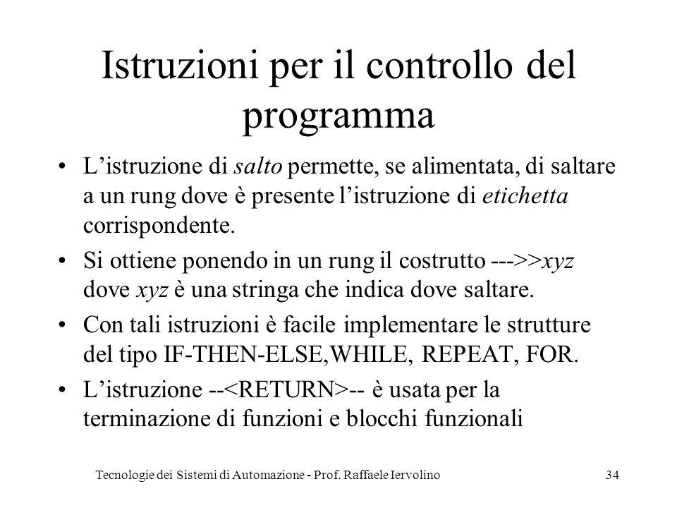 Tecnologie dei Sistemi di Automazione - Prof. Raffaele Iervolino34 Istruzioni per il controllo del programma Listruzione di salto permette, se aliment