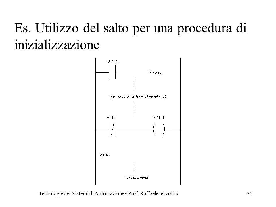Tecnologie dei Sistemi di Automazione - Prof.Raffaele Iervolino35 Es.