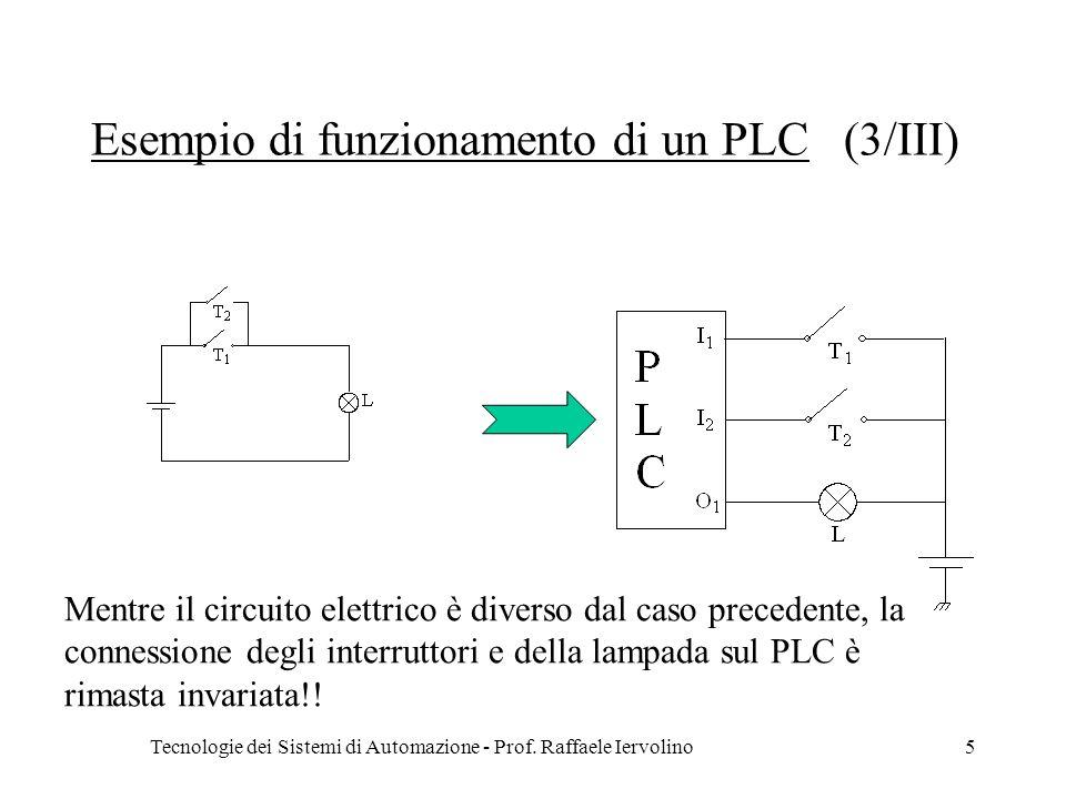 Tecnologie dei Sistemi di Automazione - Prof. Raffaele Iervolino5 Esempio di funzionamento di un PLC (3/III) Mentre il circuito elettrico è diverso da