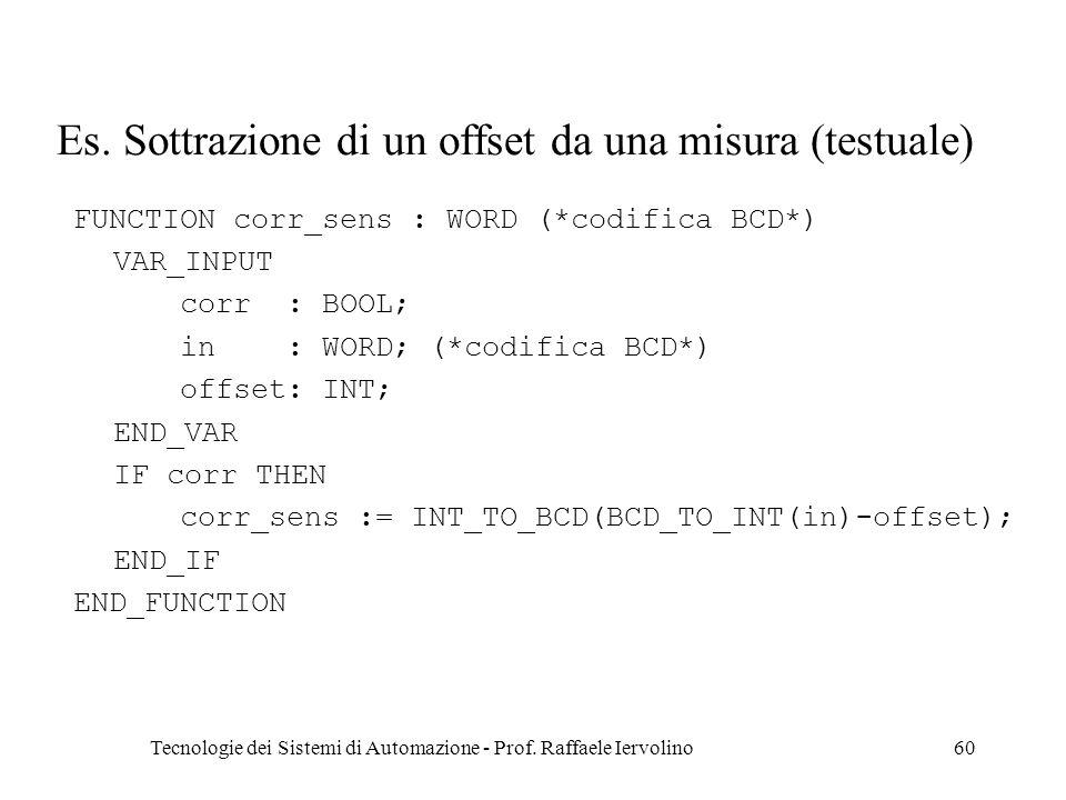 Tecnologie dei Sistemi di Automazione - Prof. Raffaele Iervolino60 Es. Sottrazione di un offset da una misura (testuale) FUNCTION corr_sens : WORD (*c