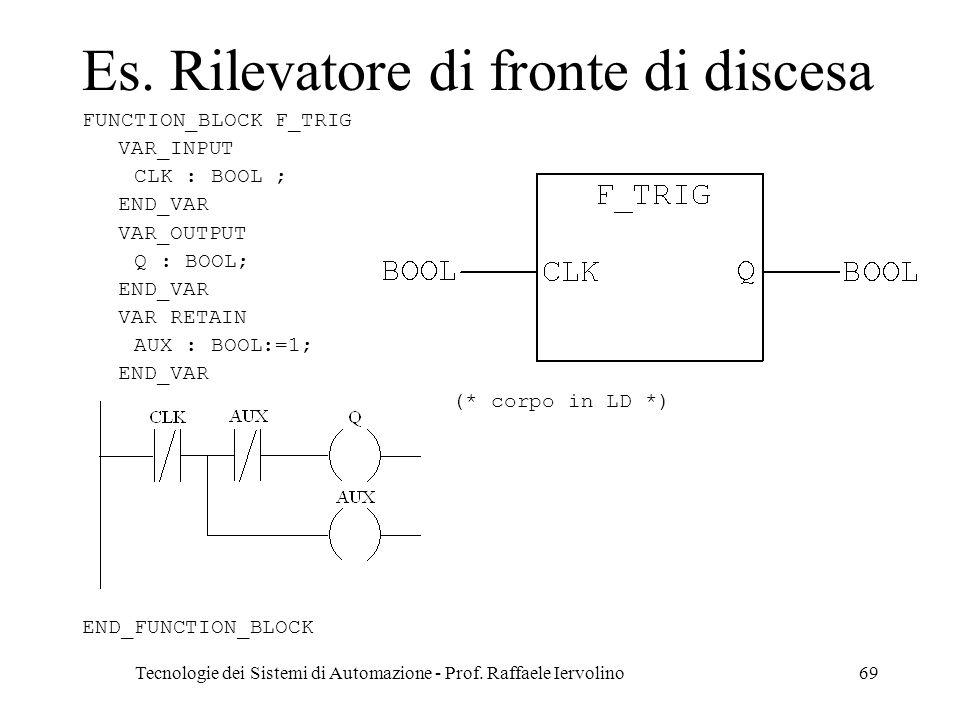 Tecnologie dei Sistemi di Automazione - Prof. Raffaele Iervolino69 Es. Rilevatore di fronte di discesa FUNCTION_BLOCK F_TRIG VAR_INPUT CLK : BOOL ; EN