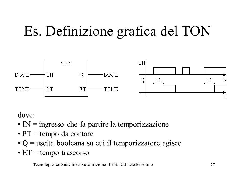 Tecnologie dei Sistemi di Automazione - Prof. Raffaele Iervolino77 Es. Definizione grafica del TON dove: IN = ingresso che fa partire la temporizzazio