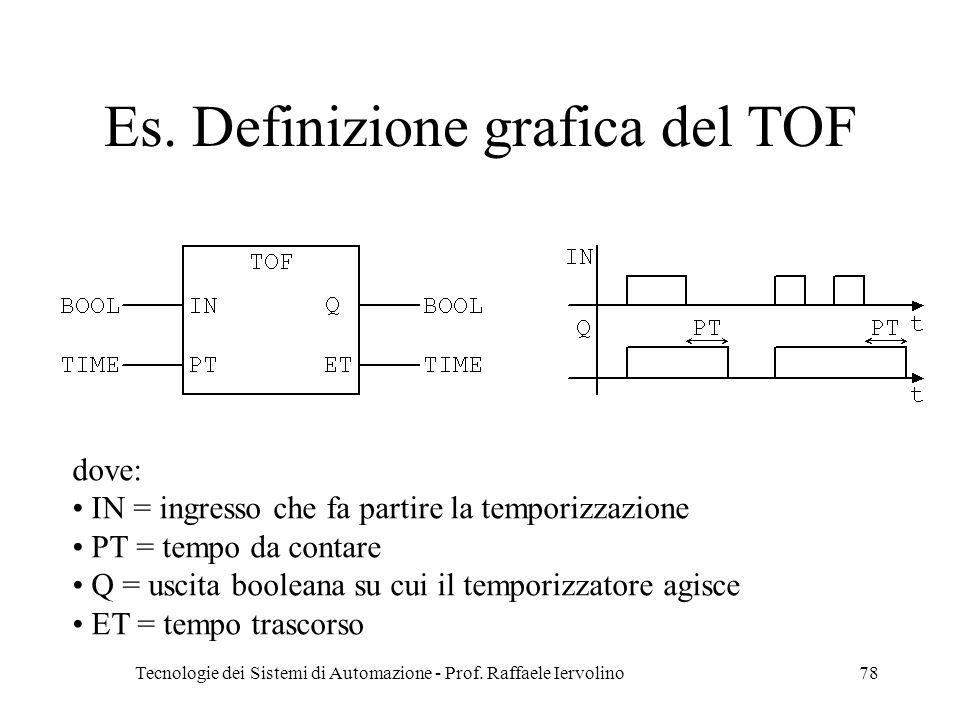 Tecnologie dei Sistemi di Automazione - Prof. Raffaele Iervolino78 Es. Definizione grafica del TOF dove: IN = ingresso che fa partire la temporizzazio