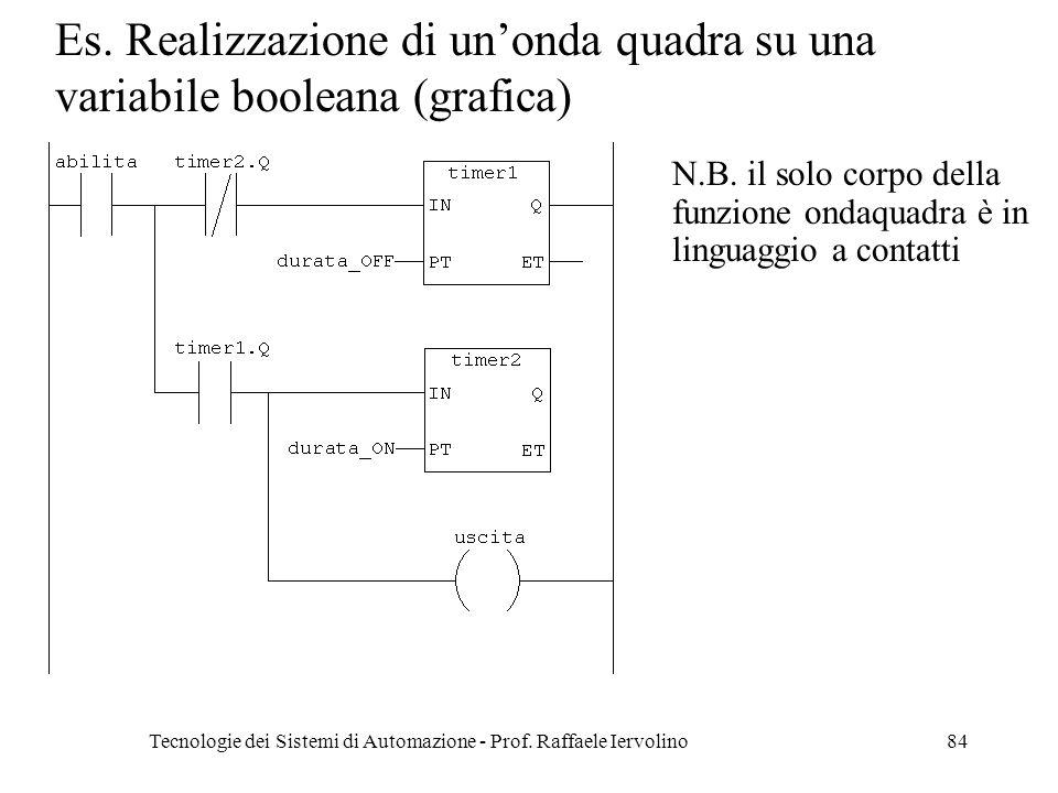 Tecnologie dei Sistemi di Automazione - Prof. Raffaele Iervolino84 Es. Realizzazione di unonda quadra su una variabile booleana (grafica) N.B. il solo