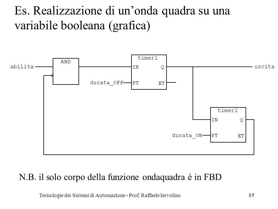 Tecnologie dei Sistemi di Automazione - Prof. Raffaele Iervolino85 Es. Realizzazione di unonda quadra su una variabile booleana (grafica) N.B. il solo