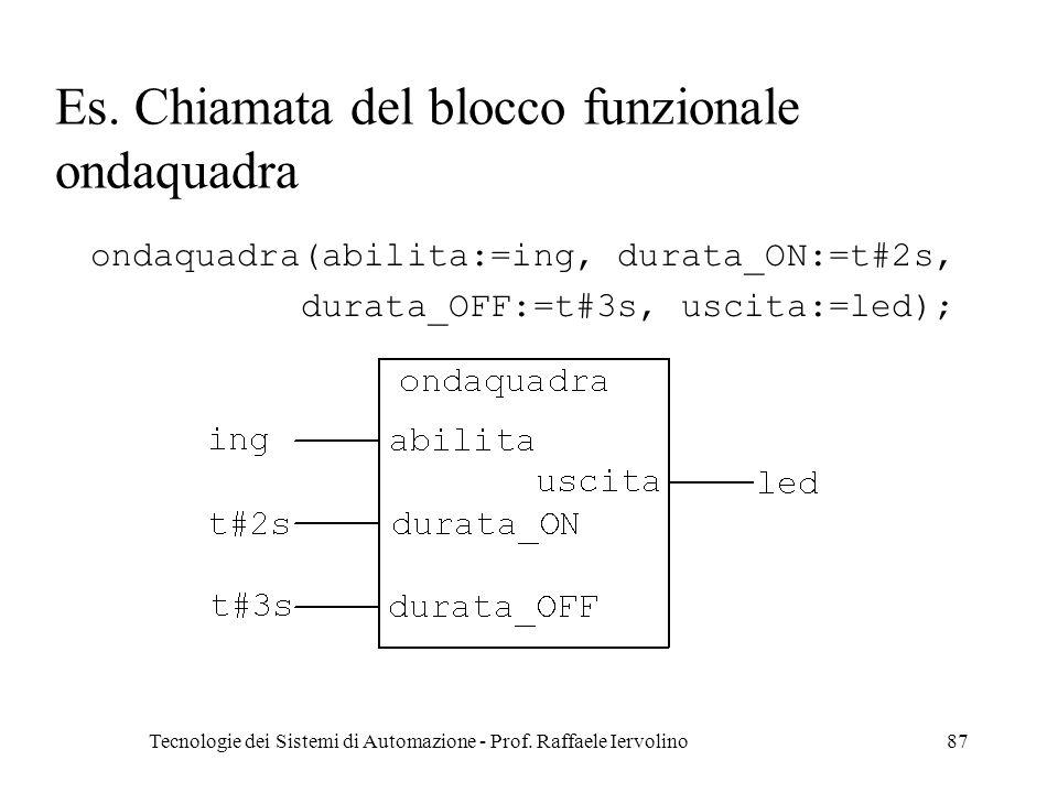 Tecnologie dei Sistemi di Automazione - Prof. Raffaele Iervolino87 Es. Chiamata del blocco funzionale ondaquadra ondaquadra(abilita:=ing, durata_ON:=t