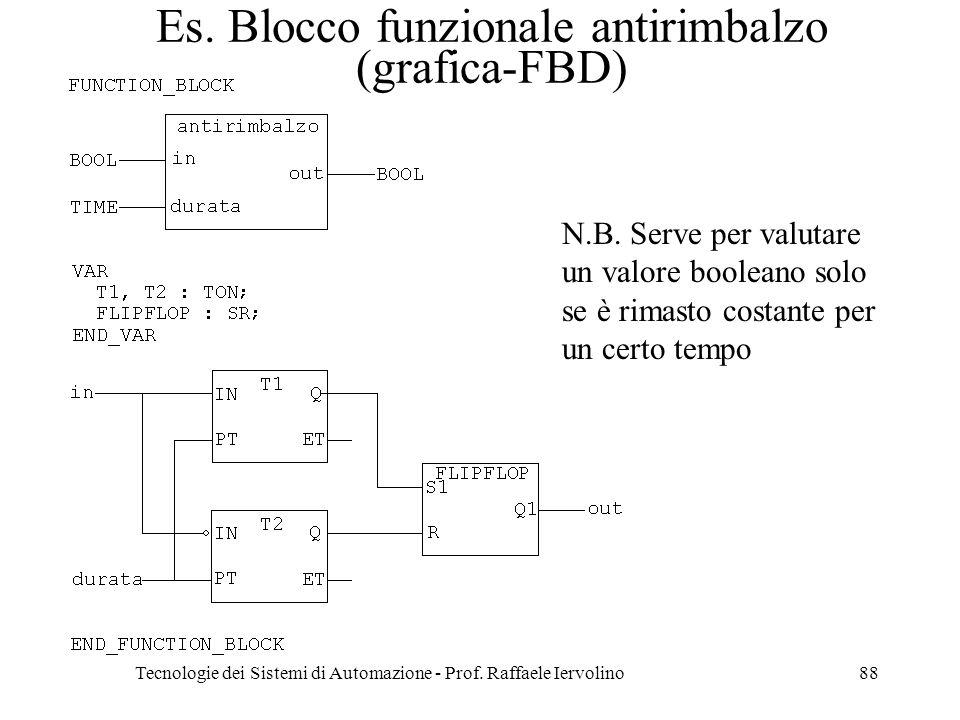 Tecnologie dei Sistemi di Automazione - Prof. Raffaele Iervolino88 Es. Blocco funzionale antirimbalzo (grafica-FBD) N.B. Serve per valutare un valore