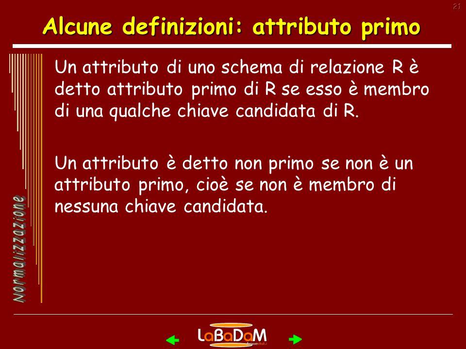 21 Alcune definizioni: attributo primo Un attributo di uno schema di relazione R è detto attributo primo di R se esso è membro di una qualche chiave candidata di R.