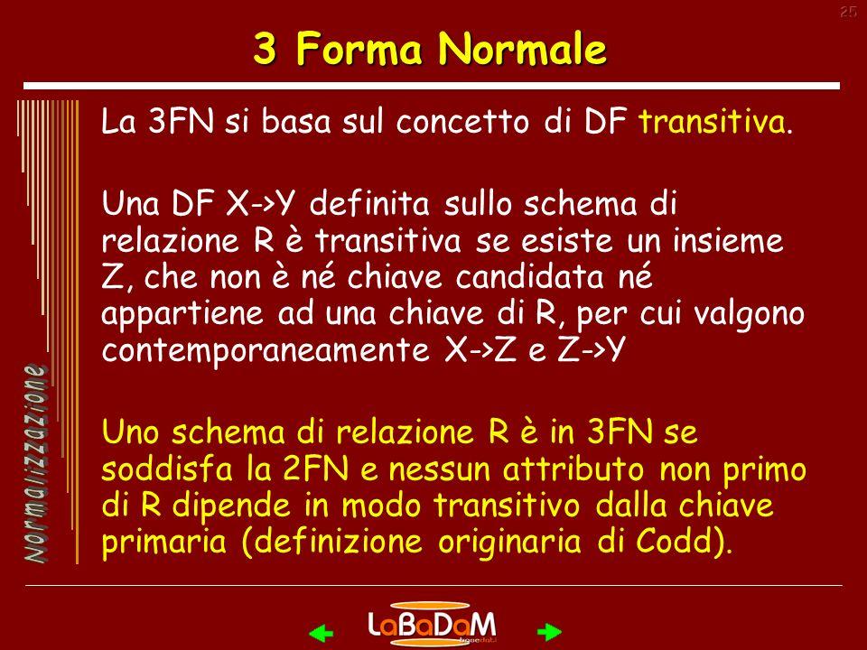 25 3 Forma Normale La 3FN si basa sul concetto di DF transitiva.