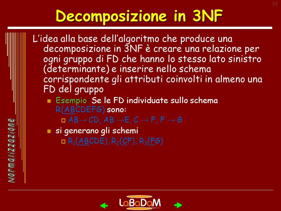 32 Decomposizione in 3NF Lidea alla base dellalgoritmo che produce una decomposizione in 3NF è creare una relazione per ogni gruppo di FD che hanno lo stesso lato sinistro (determinante) e inserire nello schema corrispondente gli attributi coinvolti in almeno una FD del gruppo Esempio: Se le FD individuate sullo schema R(ABCDEFG) sono: AB CD, AB E, C F, F G si generano gli schemi: R 1 (ABCDE), R 2 (CF), R 3 (FG)