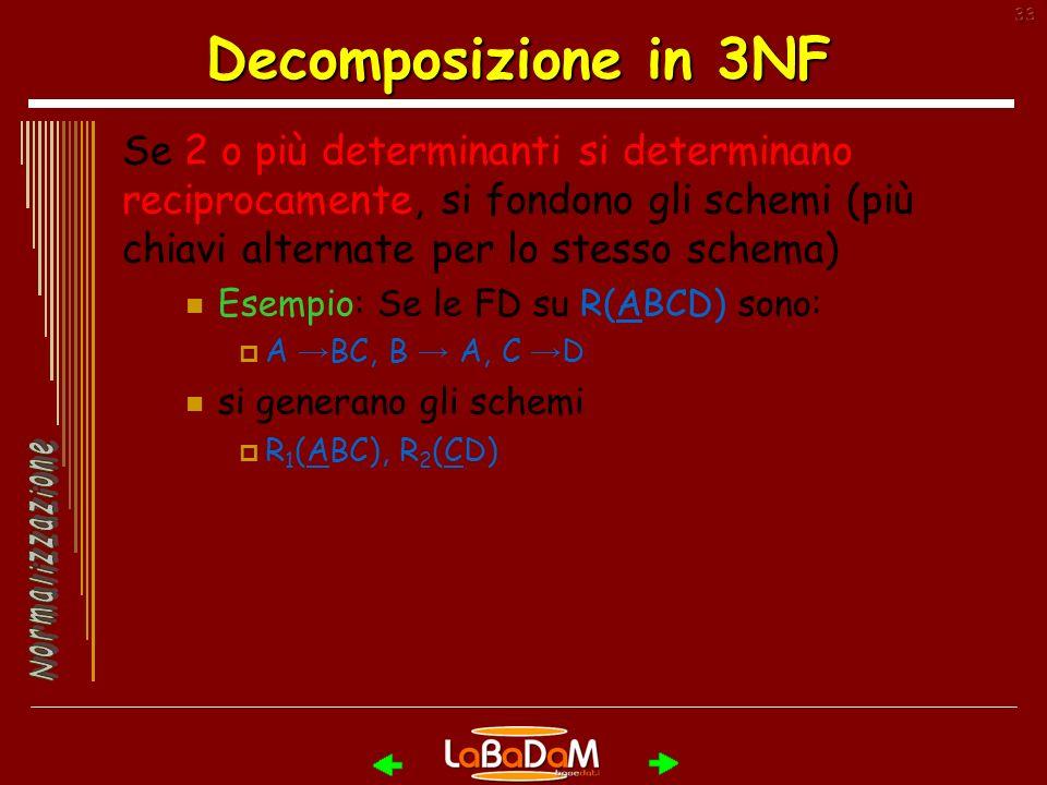 33 Se 2 o più determinanti si determinano reciprocamente, si fondono gli schemi (più chiavi alternate per lo stesso schema) Esempio: Se le FD su R(ABCD) sono: A BC, B A, C D si generano gli schemi R 1 (ABC), R 2 (CD) Decomposizione in 3NF