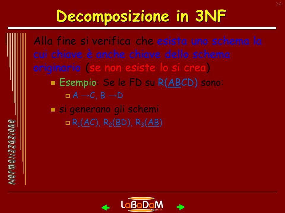 34 Alla fine si verifica che esista uno schema la cui chiave è anche chiave dello schema originario (se non esiste lo si crea) Esempio: Se le FD su R(ABCD) sono: A C, B D si generano gli schemi R 1 (AC), R 2 (BD), R 3 (AB) Decomposizione in 3NF