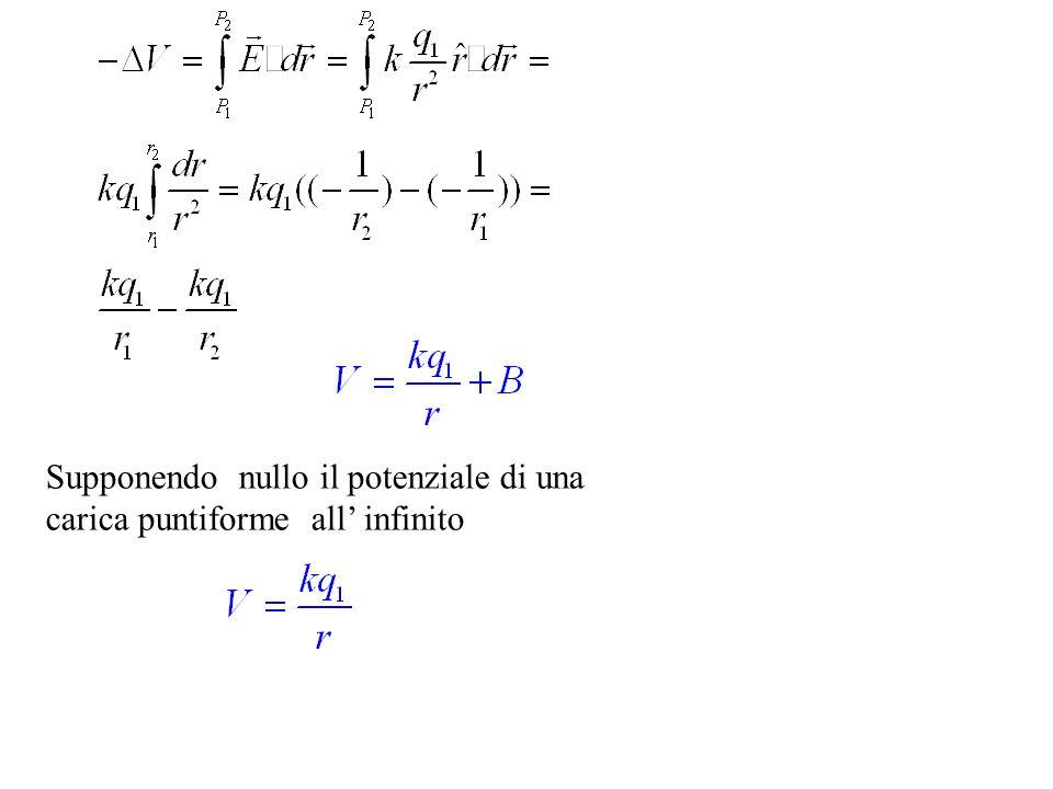 Supponendo nullo il potenziale di una carica puntiforme all infinito