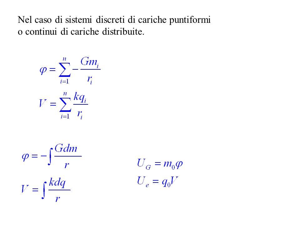 Nel caso di sistemi discreti di cariche puntiformi o continui di cariche distribuite.