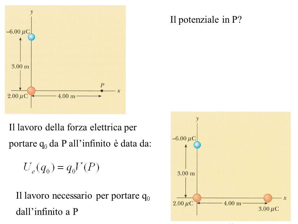 Il potenziale in P? Il lavoro della forza elettrica per portare q 0 da P allinfinito è data da: Il lavoro necessario per portare q 0 dallinfinito a P