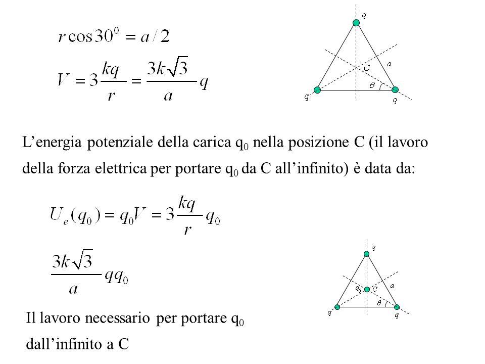 Lenergia potenziale della carica q 0 nella posizione C (il lavoro della forza elettrica per portare q 0 da C allinfinito) è data da: Il lavoro necessa