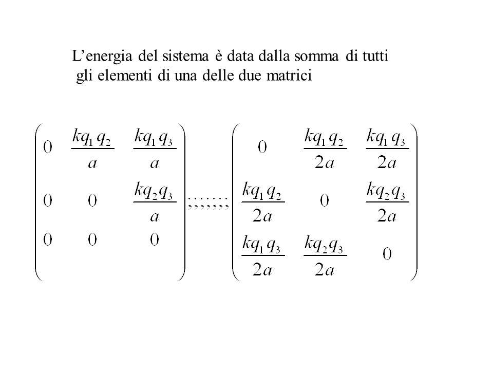 Lenergia del sistema è data dalla somma di tutti gli elementi di una delle due matrici